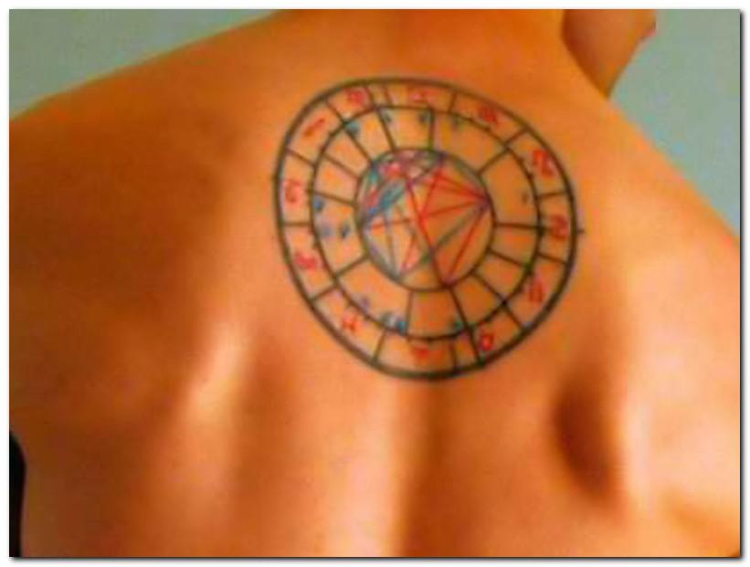 Astrology Tattoos