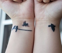 Bird tattoos on wrist tattoo fonts for women and women for Description of tattoo pain